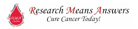 Cure Cancer Today Logo